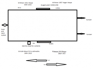 Schematic drawing of the boxcar